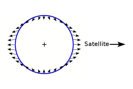 stride elliptical extended inertia