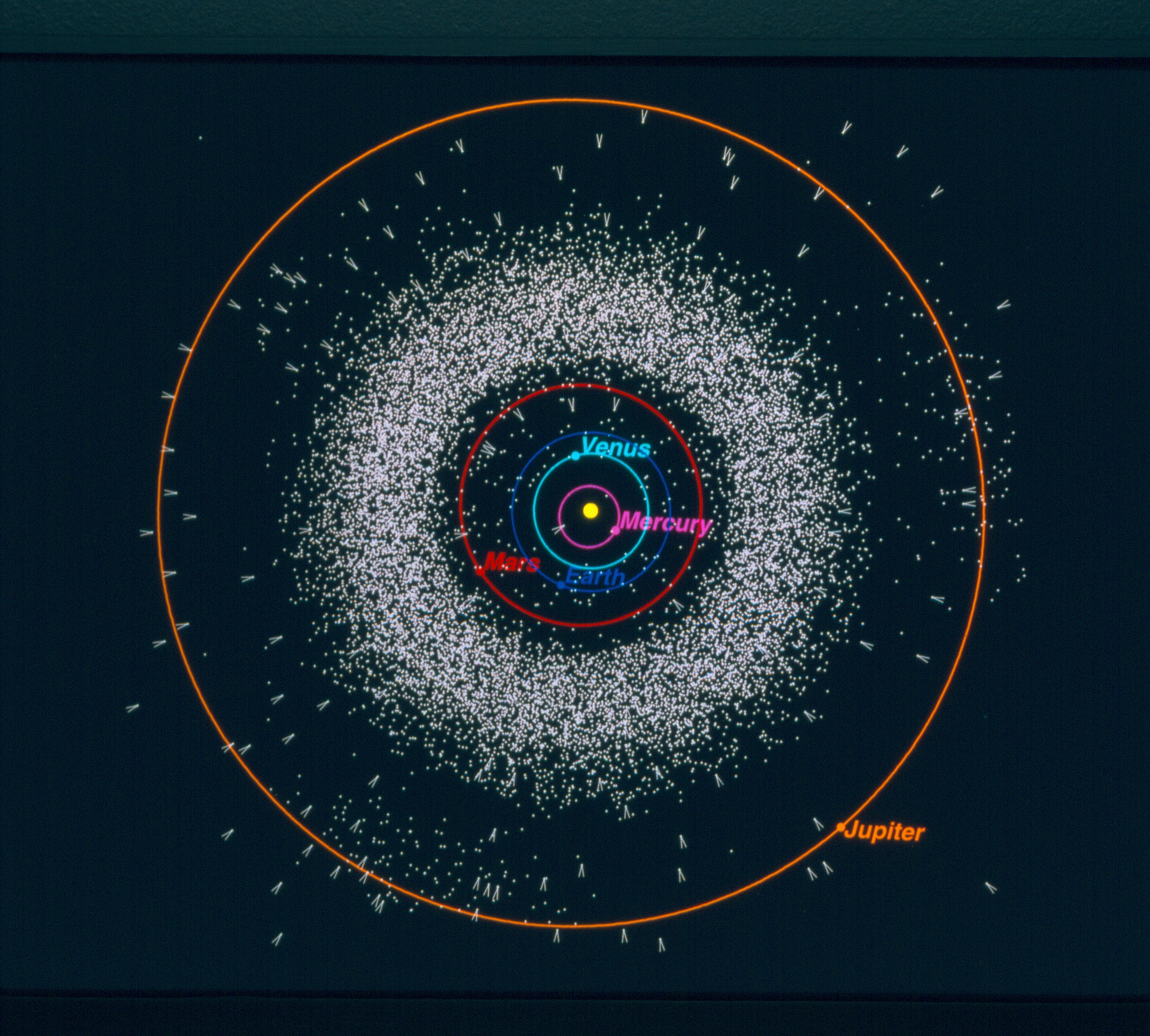 Oklahoma space stuff asteroids and comets in inner solar system i pooptronica Images