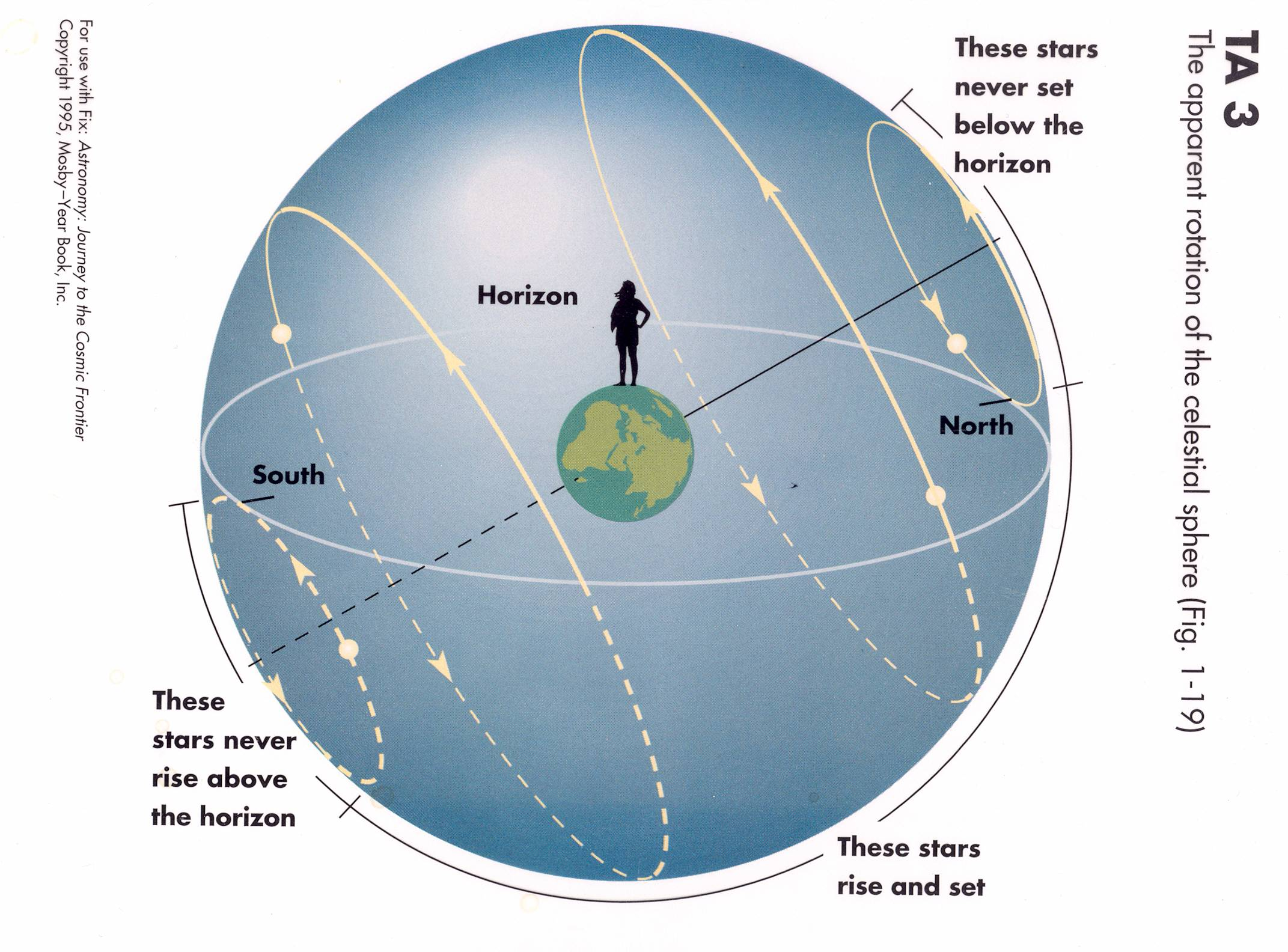 celestial sphere essay The celestial sphere and coordinates the celestial sphere was thought by the ancients lobe a real sphere surrounding the earth at some indeterminate distance with the stars whatever they were essay on night sky upon it.